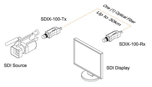 hdmi hot plug detect wiring diagram